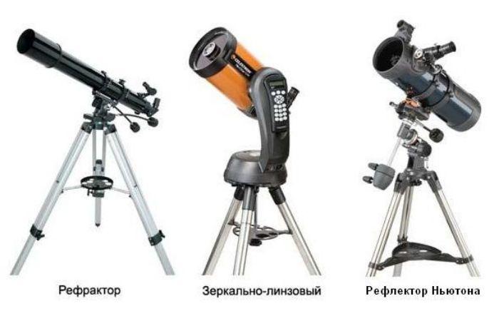 рейтинг телескопов